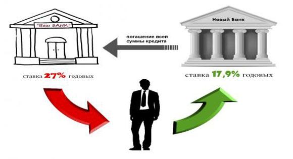 смена кредитора