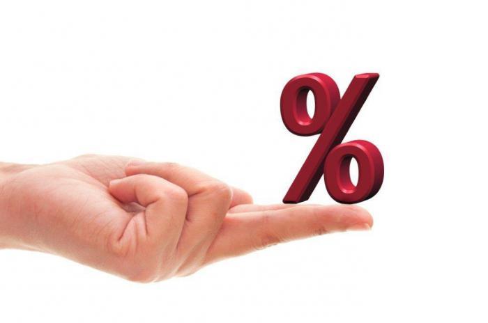 Начисление процентов по кредитной карте сбербанка