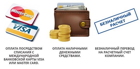 Различные способы погашения подобных кредитов